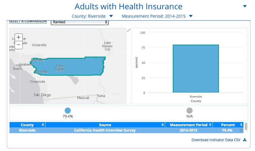 Download indicator data – Conduent Healthy Communities Institute
