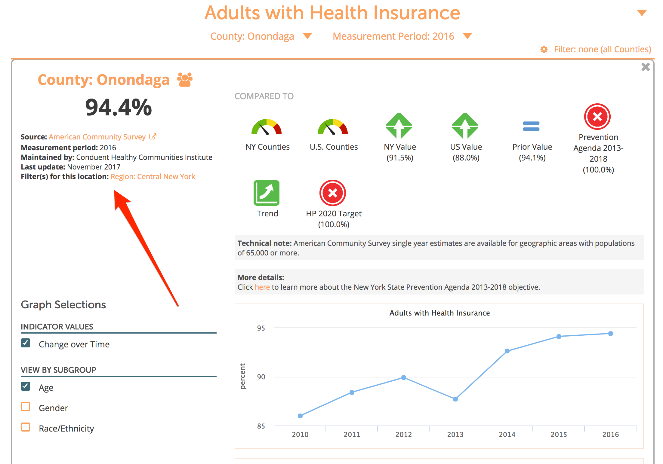 HealtheCNY____Indicators____Adults_with_Health_Insurance.png